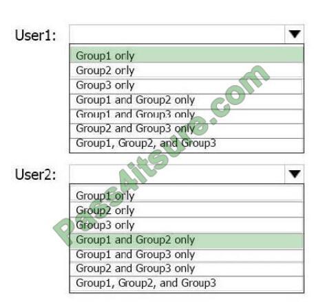 Actual4tests AZ-104 exam questions-q13-3
